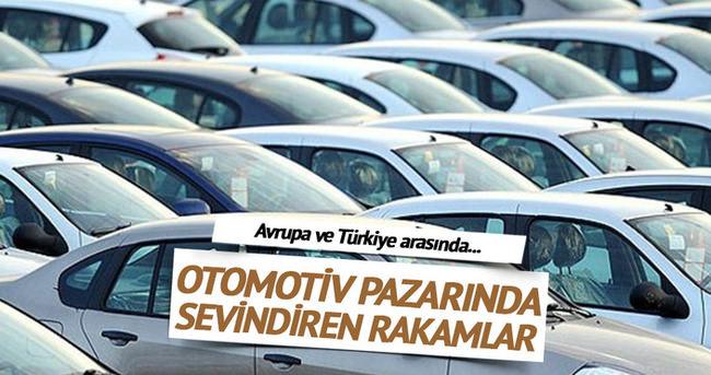 AB ve EFTA'da otomotiv pazarı yüzde 10,7 büyüdü