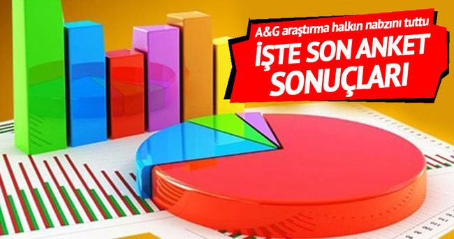 'HDP milletvekillerine dokunulsun' diyenler yüzde 63