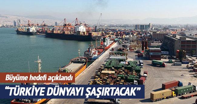 Türkiye dünyayı şaşırtarak büyümeye devam edecek  .