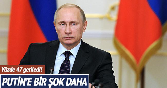 Rusya'nın ticaret fazlası yüzde 47 düştü