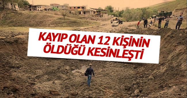Diyarbakır'daki patlamada 12 kişinin öldüğü kesinleşti