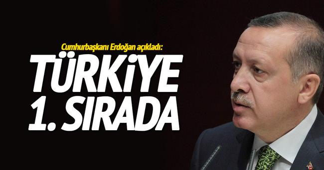 Cumhurbaşkanı Erdoğan: Türkiye birinci sırada