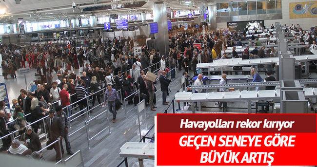Havayolunda yolcu sayısı 66 milyona ulaştı