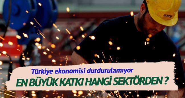 Türkiye'nin büyümesi durdurulamıyor