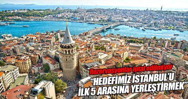 'Hedefimiz İstanbul'u dünyanın ilk 5 alışveriş şehri arasına yerleştirmek'