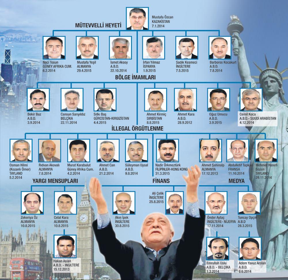 Yozgat Gazetesi  Anasayfa