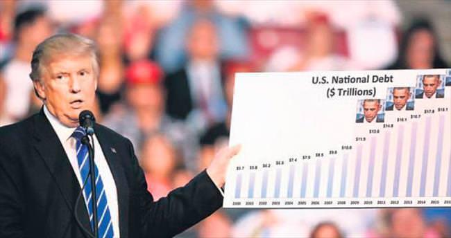 Trump: DAEŞ'i Obama kurdu
