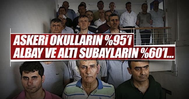 """""""ABD ile uzlaşmanın koşulu Gülen'in iadesi"""""""
