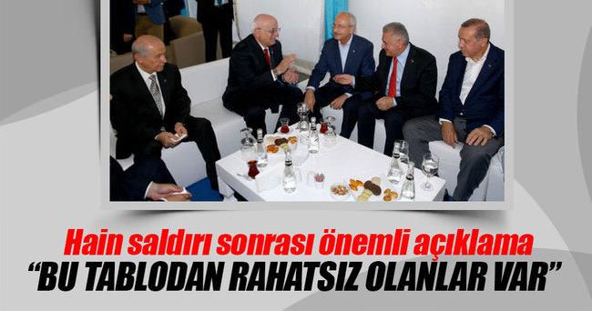 Bakan Çavuşoğlu: Türkiye'deki tablodan rahatsız olanlar var