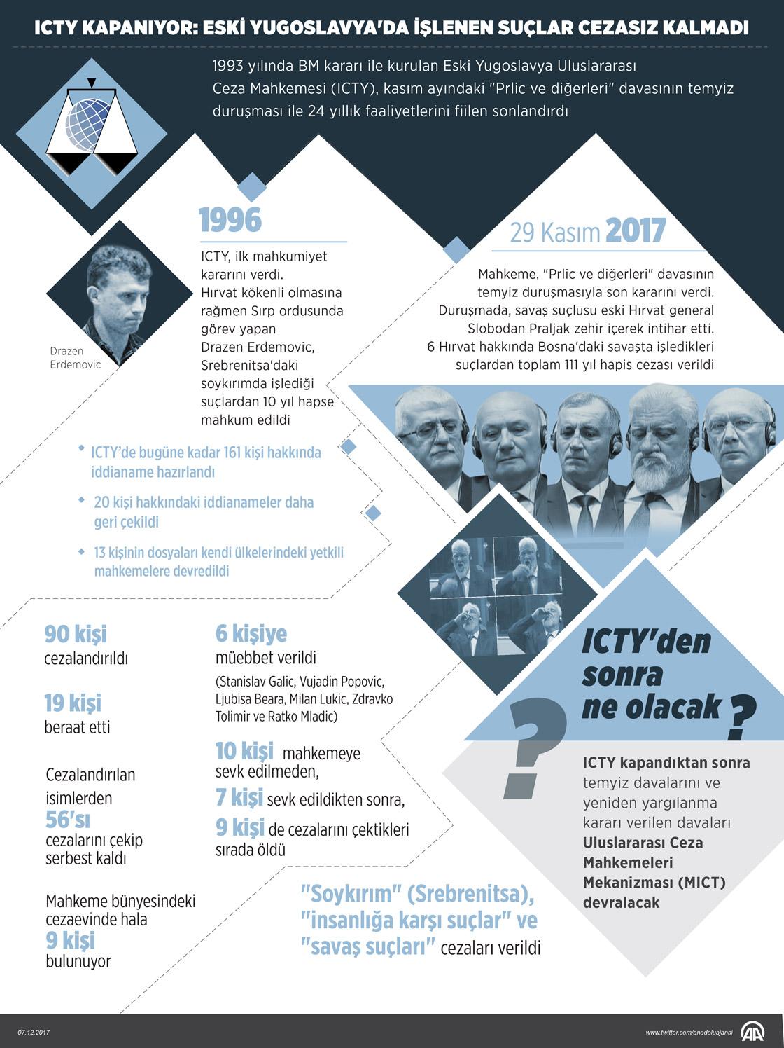 ICTY kapanıyor Eski Yugoslavya'da işlenen suçlar cezasız kalmadı