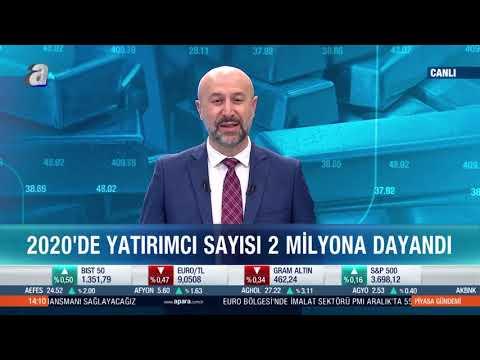 Borsa İstanbul'da Getiri Performansı / Piyasa Gündemi / A Para / 05.01.2021