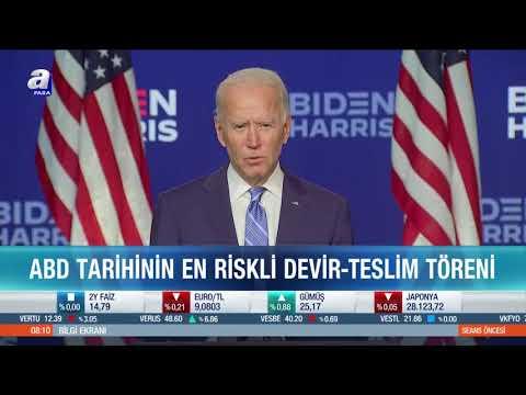 BIST 100 Endeksi Günü Rekorla Tamamladı / Seans Öncesi / A Para / 12.01.2021