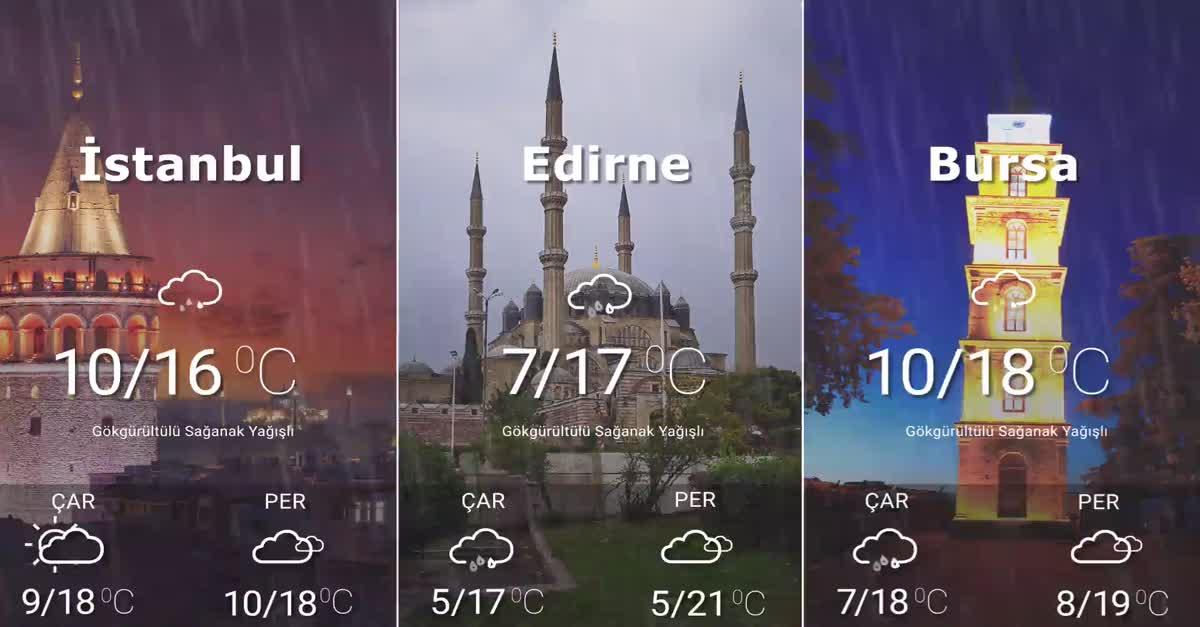 Hava Durumu 20-04-2021