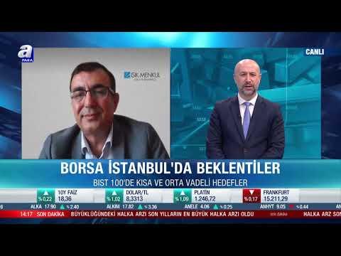 En Fazla Piyasa Değeri Fenerbahçe'de / Piyasa Gündemi / A Para / 04.05.2021