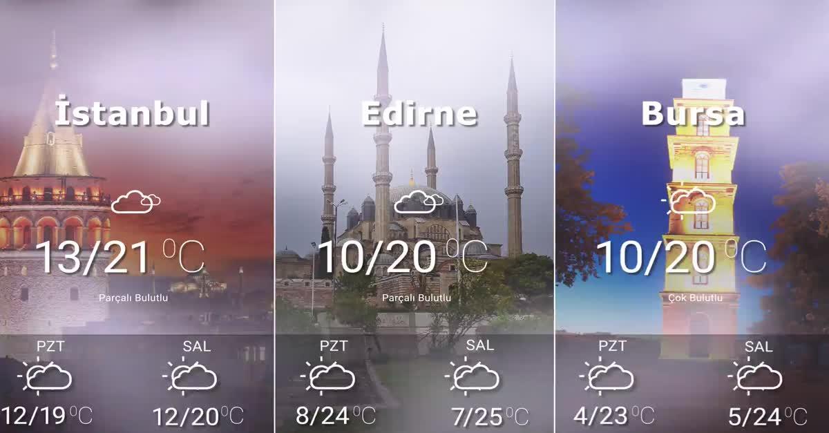 Hava Durumu 09-05-2021