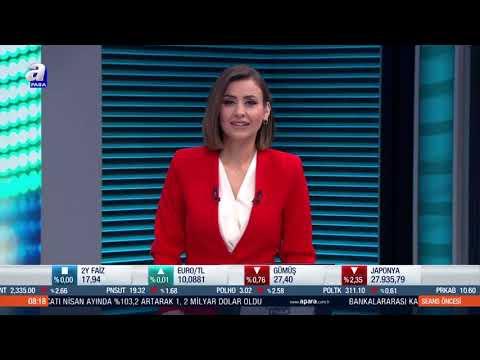 Emtia Fiyatları Yatırımcıların Odağında / Seans Öncesi / A Para / 12.05.2021