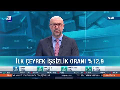 Yurtiçi Piyasalara İlişkin Beklentiler / Piyasa Gündemi / A Para / 18.05.2021