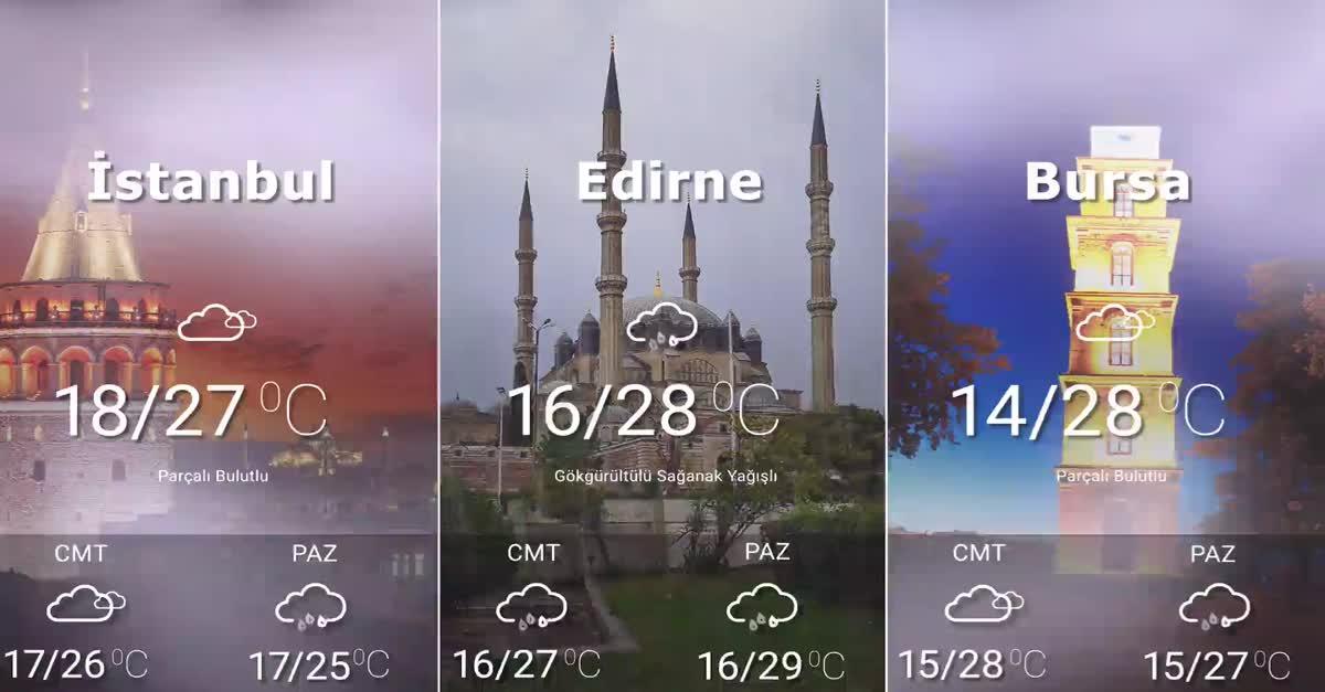 Hava Durumu 11-06-2021